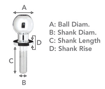 trailer ball diagram